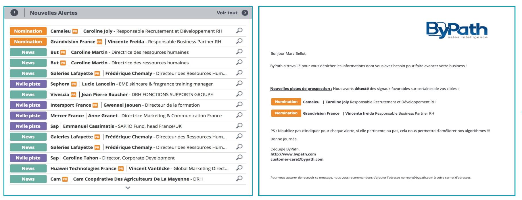 Bypath Insights - outils de vente
