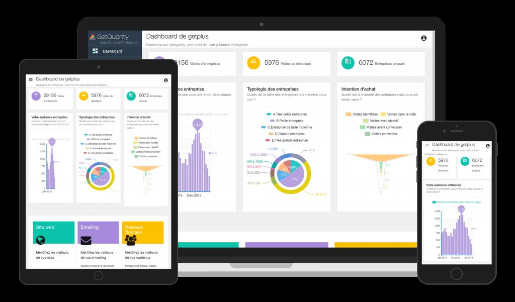 GetQuanty - the sales machine - outils de vente