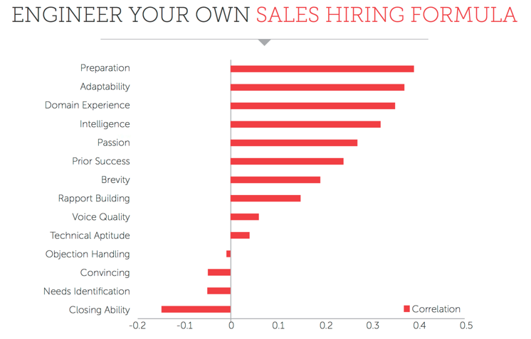 Sales Hiring Formula.png