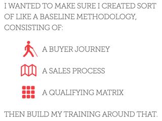 Sales Methodology.png