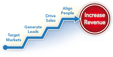 Frugal_Business_Digital_Marketing_Inbound_Sales_Leads_Conversions_Boston_Providence_Worcester_SEO.png