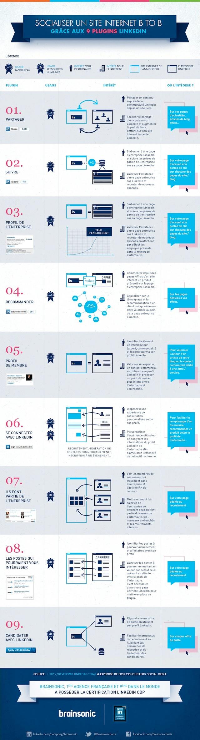 Linkedin - prospection digitale.jpg