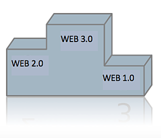 Podium_Web_3.0.png