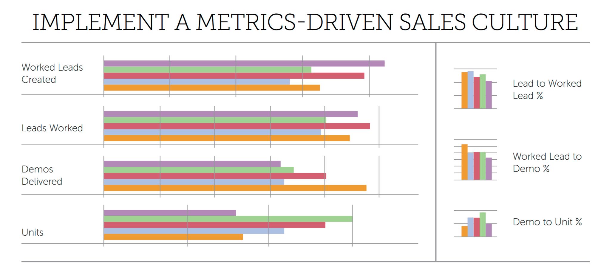Sales Metrics Driven Culture.png